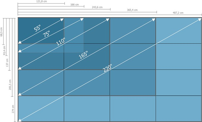 media solutions - screen sizes